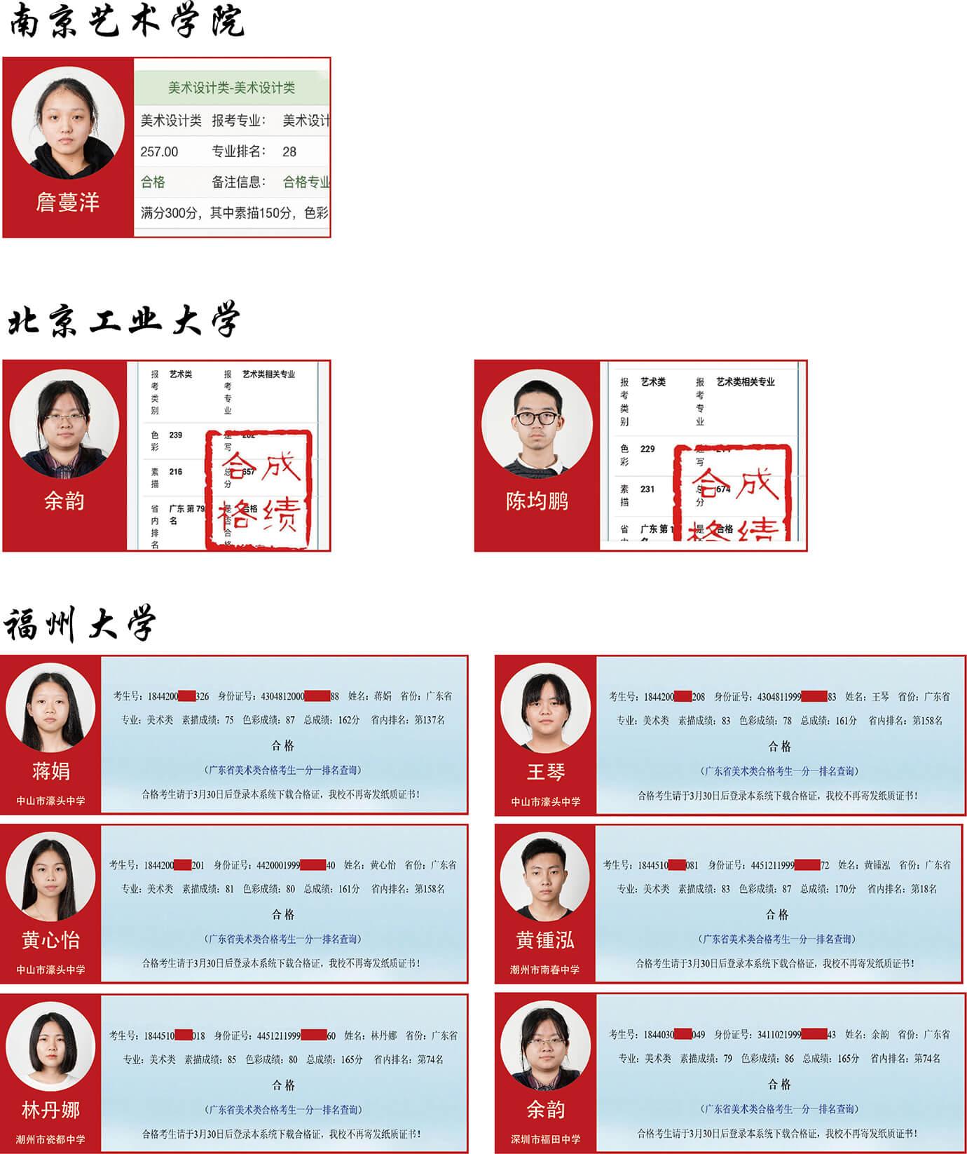 广州美术高考培训成绩,广州美术培训,广州画室成绩