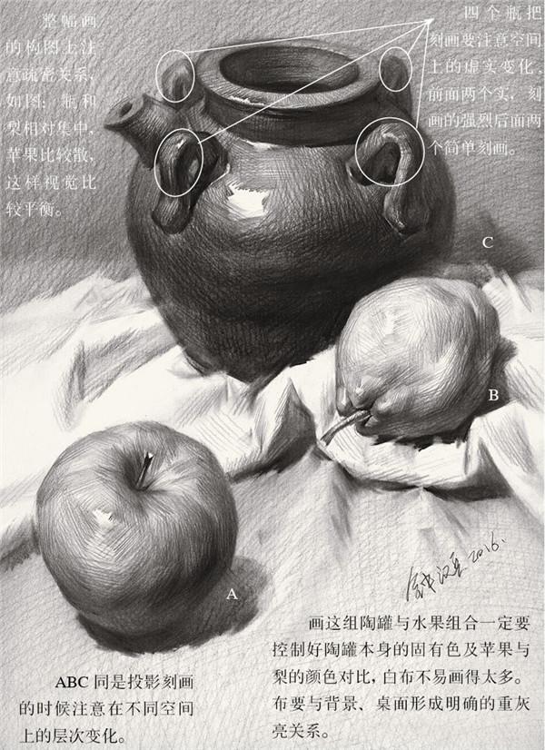 素描静物陶罐水果组合写生步骤-广州寒阳画室