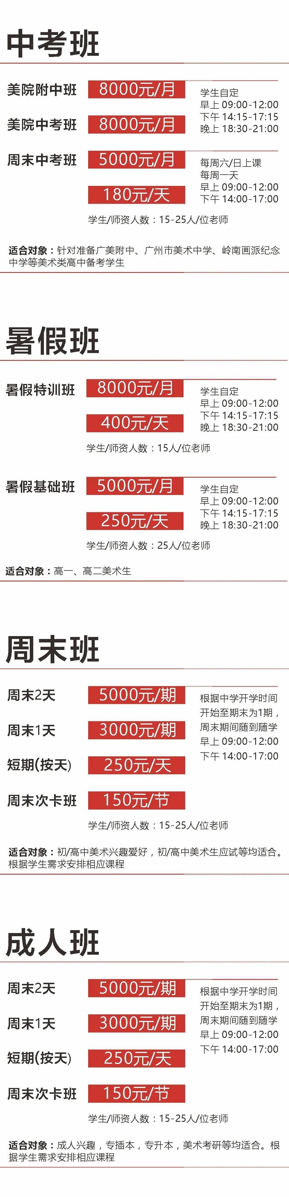 2020寒阳厘米录取捷报!